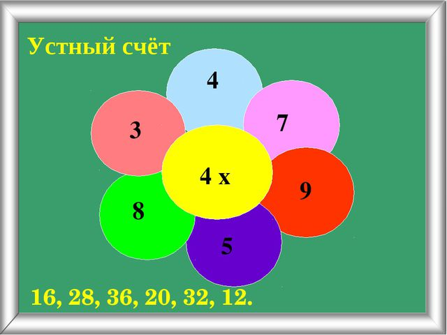 Устный счёт 4 х 4 7 9 5 8 3 16, 28, 36, 20, 32, 12.