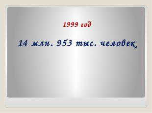 1999 год 14 млн. 953 тыс. человек