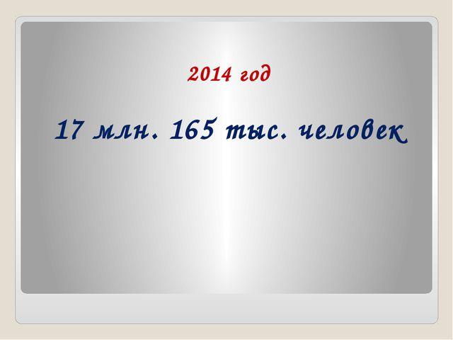 2014 год 17 млн. 165 тыс. человек