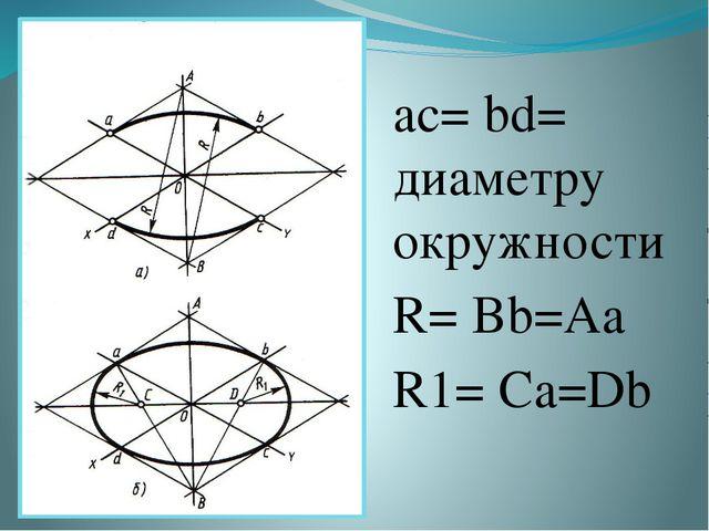 ас= bd= диаметру окружности R= Bb=Aa R1= Сa=Db