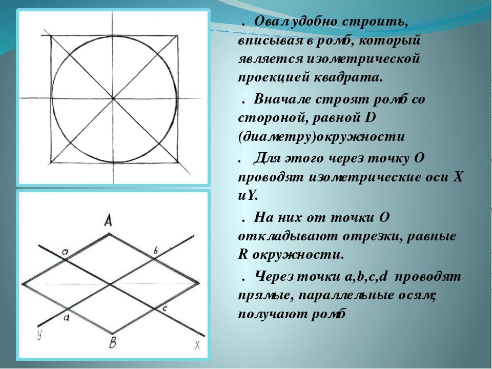 . . Овал удобно строить, вписывая в ромб, который является изометрической пр...
