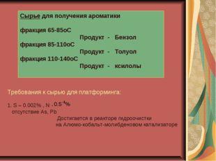 Сырье для получения ароматики фракция 65-85оС Продукт - Бензол фракция 85-110