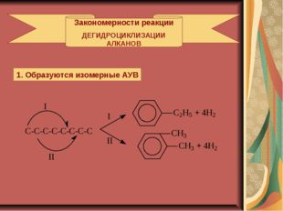 Закономерности реакции ДЕГИДРОЦИКЛИЗАЦИИ АЛКАНОВ 1. Образуются изомерные АУВ