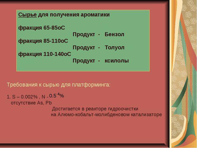 Сырье для получения ароматики фракция 65-85оС Продукт - Бензол фракция 85-110...