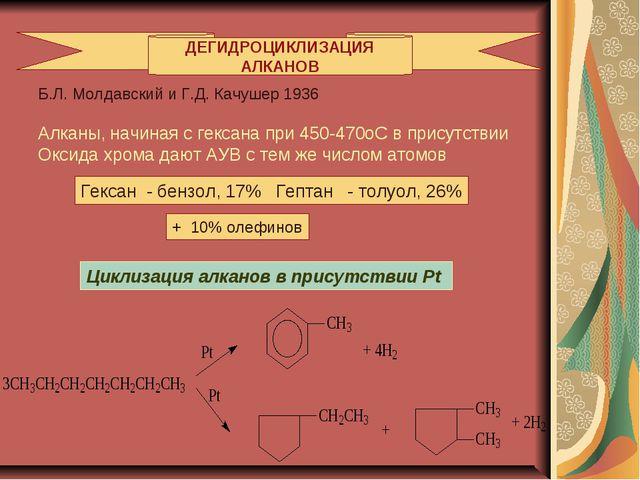 ДЕГИДРОЦИКЛИЗАЦИЯ АЛКАНОВ Б.Л. Молдавский и Г.Д. Качушер 1936 Алканы, начиная...