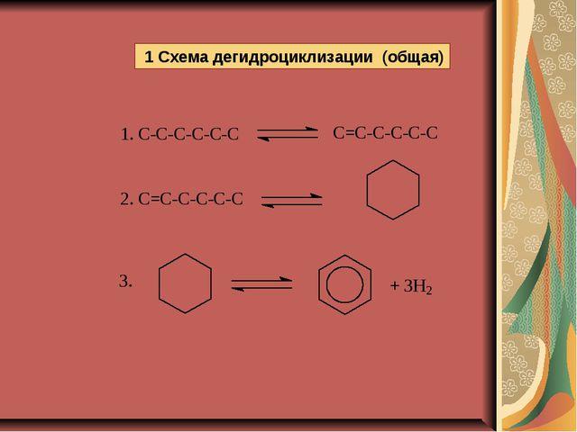 1 Схема дегидроциклизации (общая)