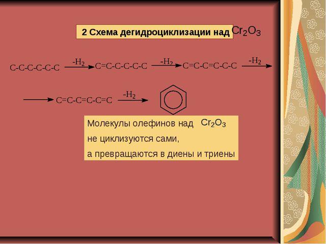 2 Схема дегидроциклизации над Молекулы олефинов над не циклизуются сами, а п...