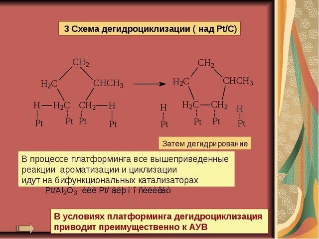 3 Схема дегидроциклизации ( над Pt/C) Затем дегидрирование В процессе платфо...