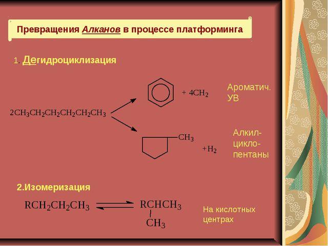 Превращения Алканов в процессе платформинга 1. Дегидроциклизация Ароматич. УВ...