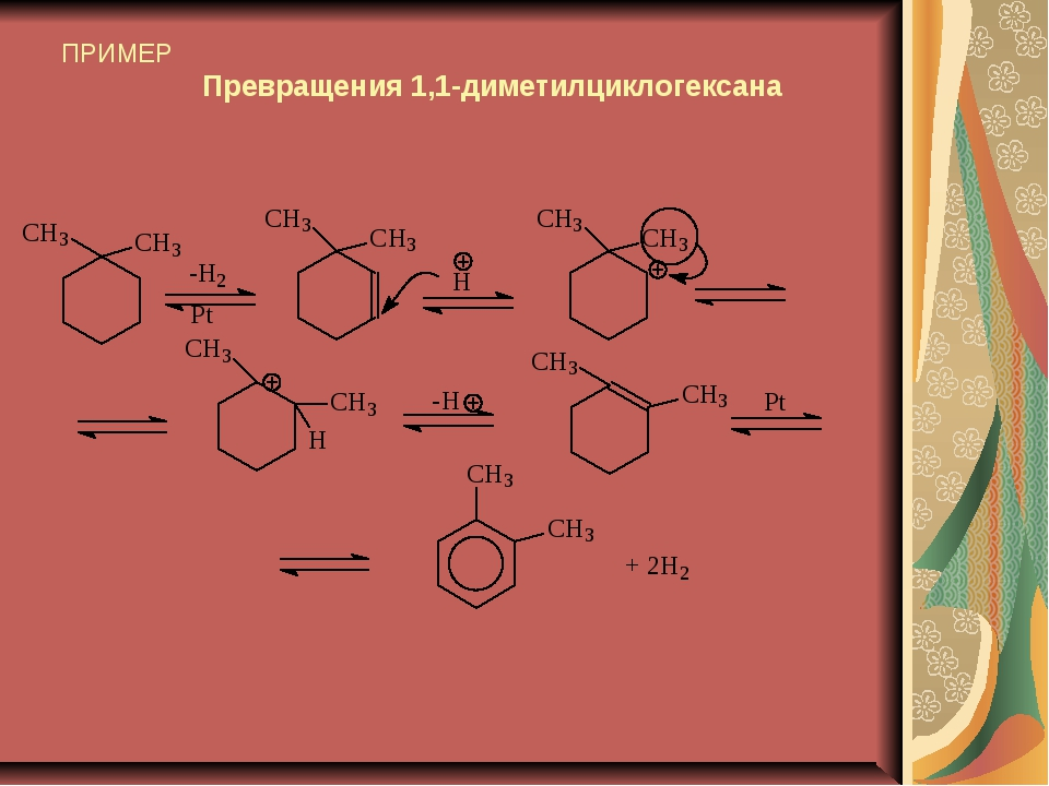 ПРИМЕР Превращения 1,1-диметилциклогексана