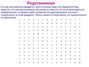 В этом «волшебном квадрате» много разных букв. На первый взгляд, кажется, что