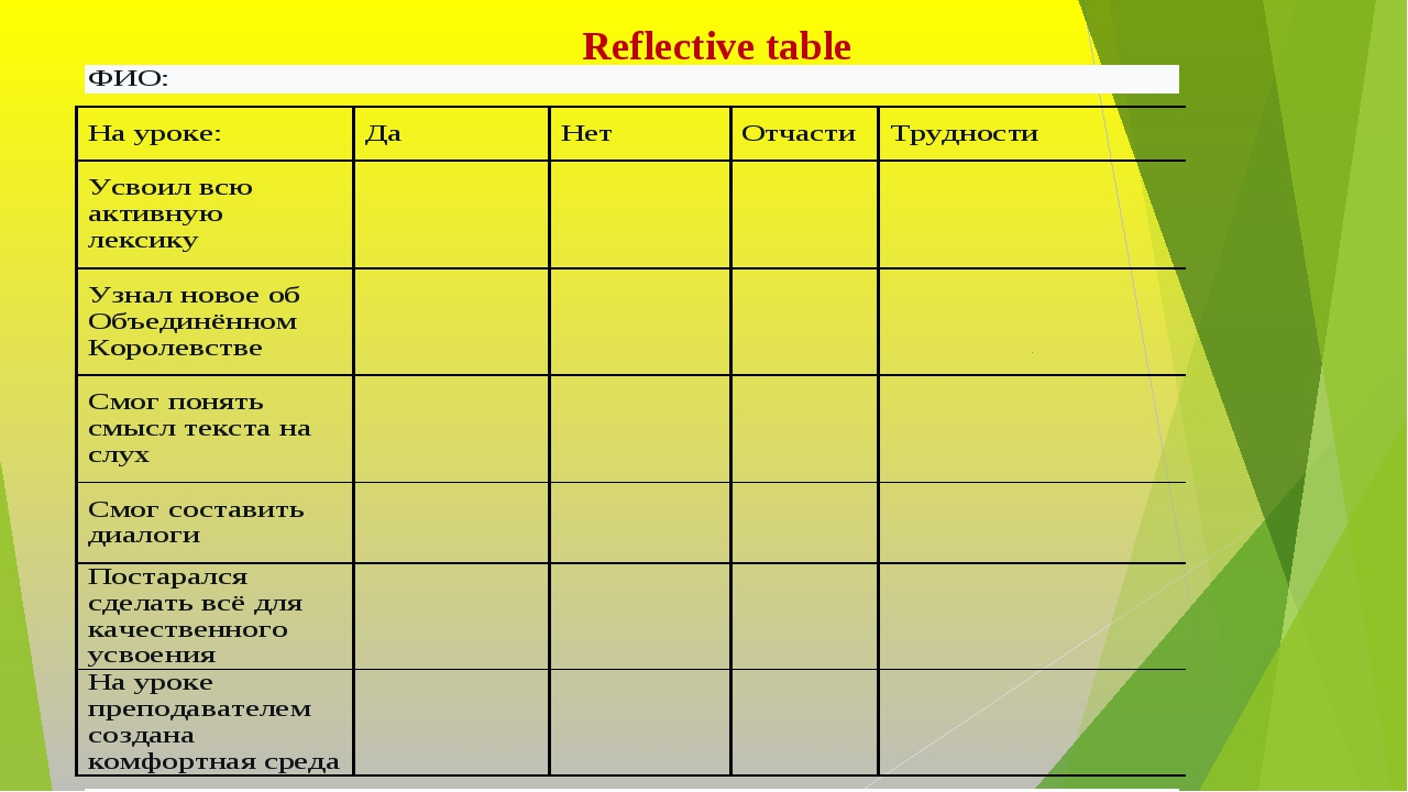 Reflective table