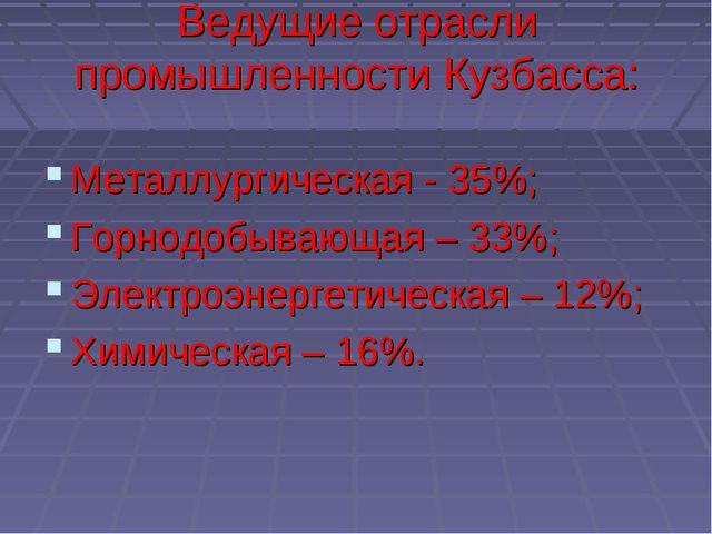 Ведущие отрасли промышленности Кузбасса: Металлургическая - 35%; Горнодобываю...