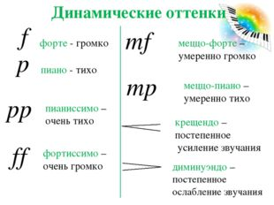 Динамические оттенки f p mf mp ff pp форте - громко пиано - тихо меццо-форте