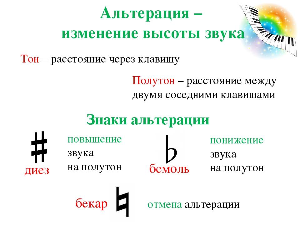 https://ds02.infourok.ru/uploads/ex/0dd7/0005c6ae-1235b3b1/img8.jpg