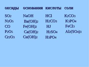 оксиды основания кислоты соли SO2 N2O5 CO P2O5 Cr2O3 NaOH Ba(OH)2 Fe(OH)2