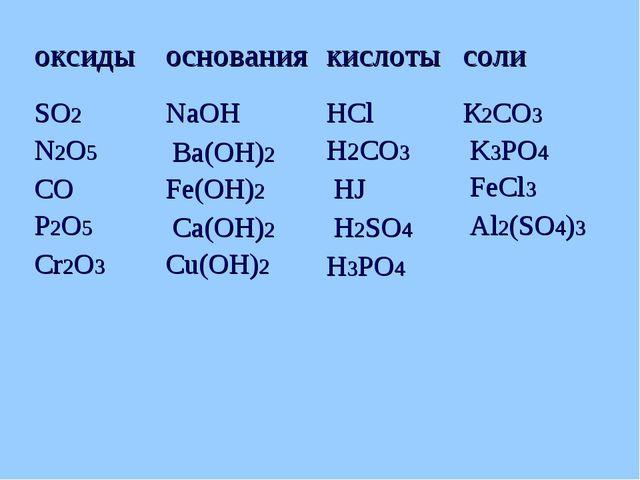 оксиды основания кислоты соли SO2 N2O5 CO P2O5 Cr2O3 NaOH Ba(OH)2 Fe(OH)2...