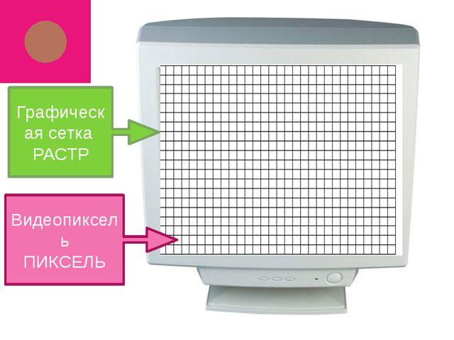 Графическая сетка РАСТР Видеопиксель ПИКСЕЛЬ