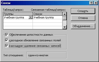 http://school39.tgl.ru/www/nazam/informatika/access/img/2_4.jpg