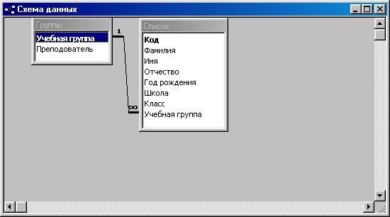 http://school39.tgl.ru/www/nazam/informatika/access/img/2_5.jpg