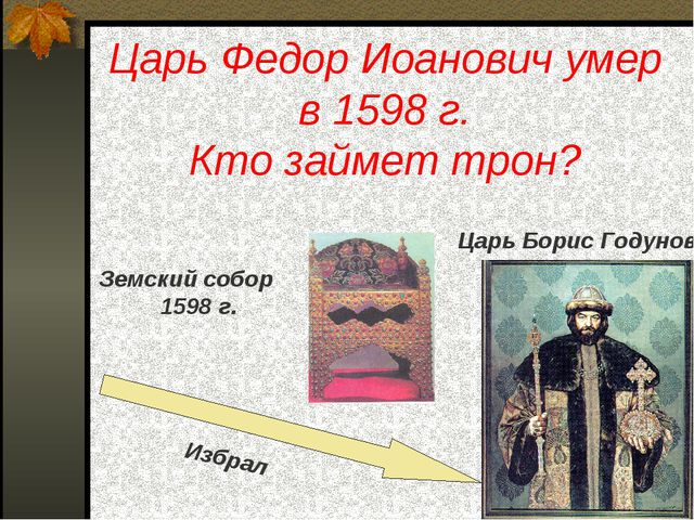 Царь Федор Иоанович умер в 1598 г. Кто займет трон? Царь Борис Годунов Земски...