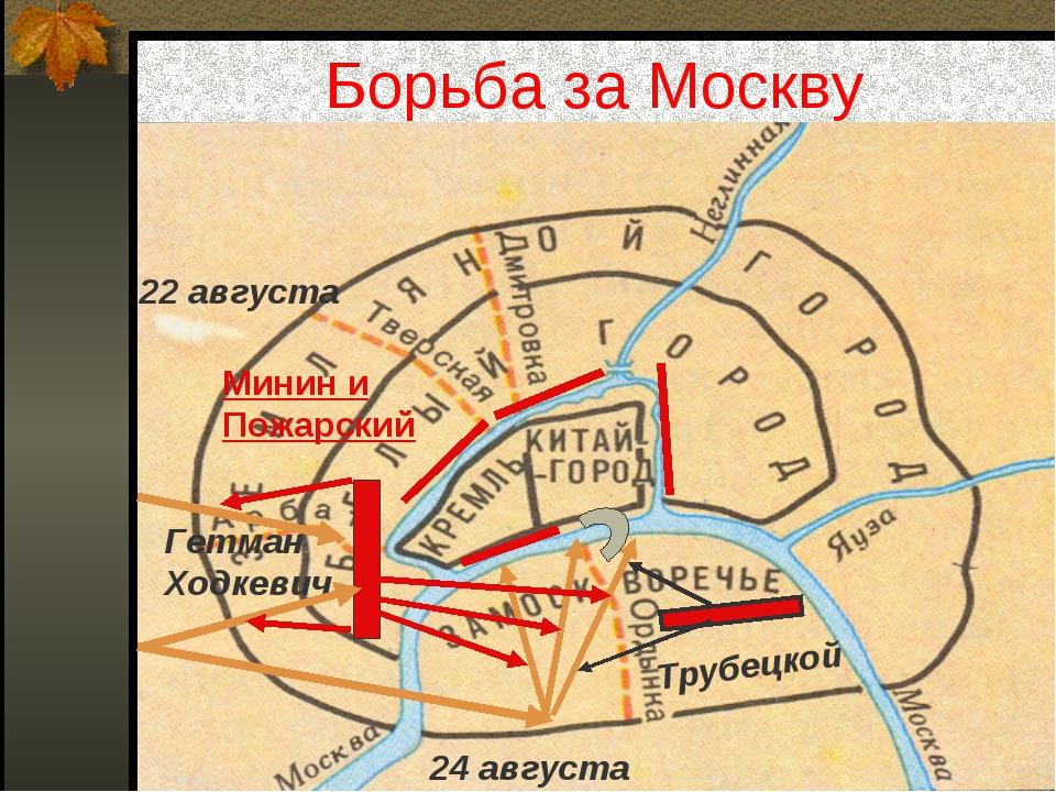 Борьба за Москву Гетман Ходкевич Минин и Пожарский 22 августа Трубецкой 24 ав...