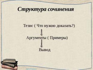 Структура сочинения Тезис ( Что нужно доказать?) Аргументы ( Примеры) Вывод