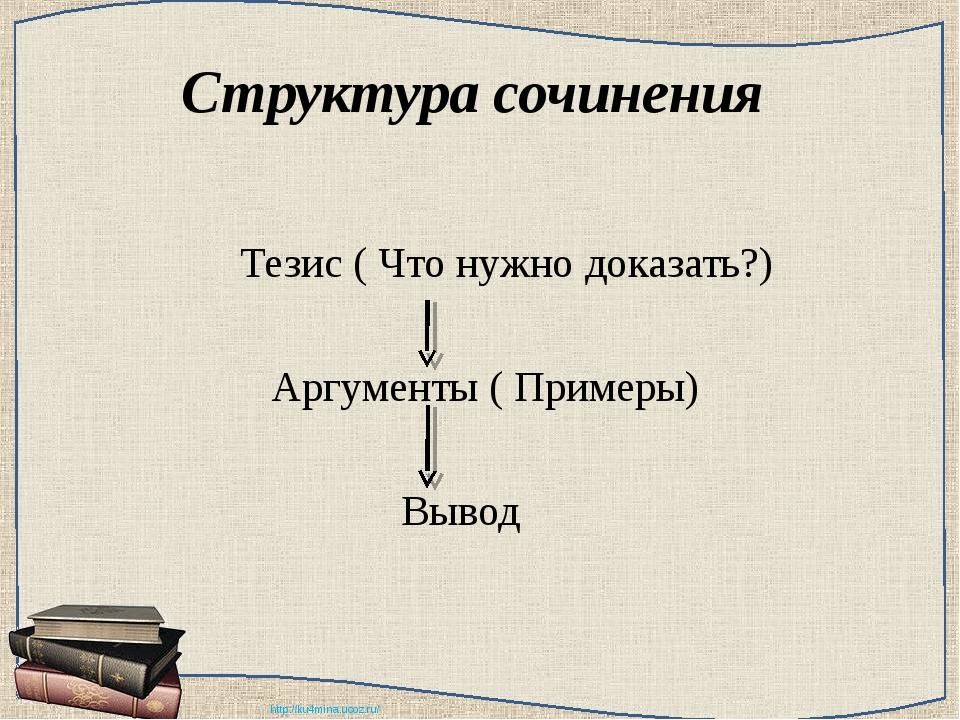 Структура сочинения Тезис ( Что нужно доказать?) Аргументы ( Примеры) Вывод...