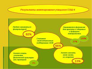 на 100 % вопросов ответили 0 % 46 % 56 % Любят заниматься физкультурой Считаю