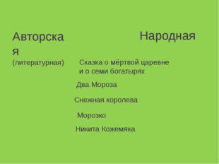 Морозко Сказка о мёртвой царевне и о семи богатырях Никита Кожемяка Снежная к
