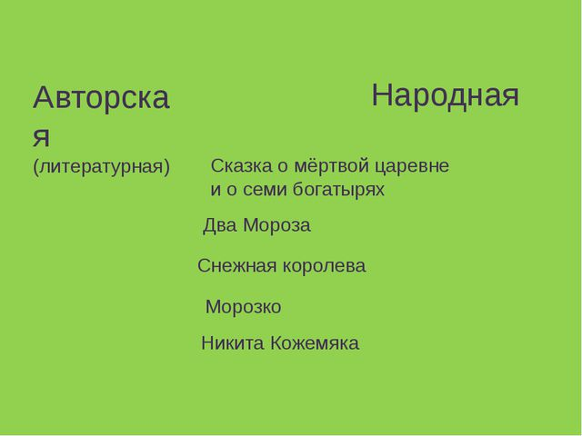 Морозко Сказка о мёртвой царевне и о семи богатырях Никита Кожемяка Снежная к...
