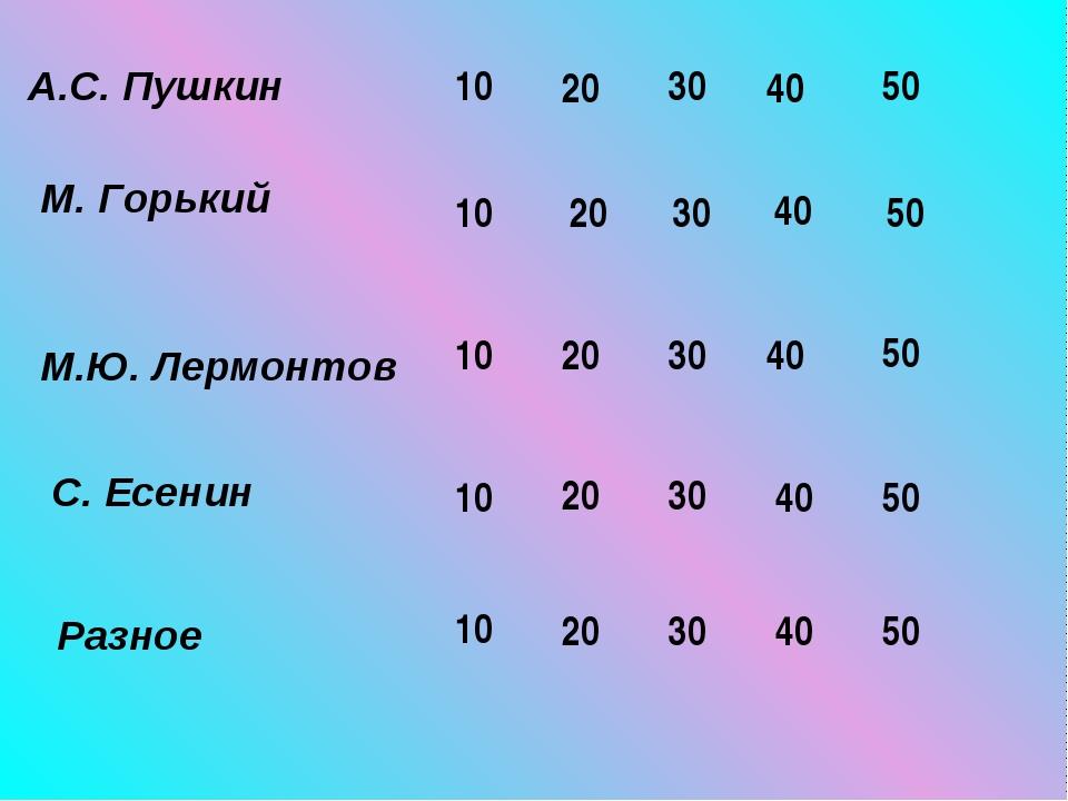 А.С. Пушкин 10 20 30 40 50 М. Горький 10 20 30 40 50 М.Ю. Лермонтов 10 20 30...