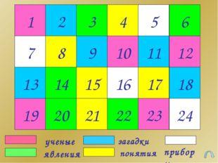 1 7 13 19 8 2 14 20 15 9 21 3 22 16 23 17 24 18 10 11 12 4 5 6 загадки поняти