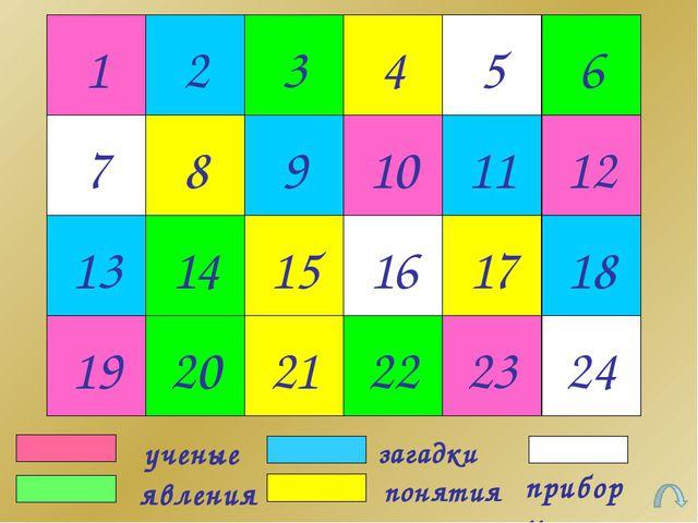 1 7 13 19 8 2 14 20 15 9 21 3 22 16 23 17 24 18 10 11 12 4 5 6 загадки поняти...