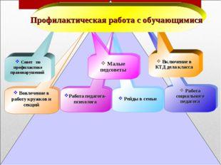 Вовлечение в работу кружков и секций Работа педагога-психолога Совет по проф
