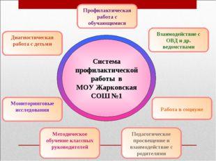 Профилактическая работа с обучающимися Взаимодействие с ОВД и др. ведомствами