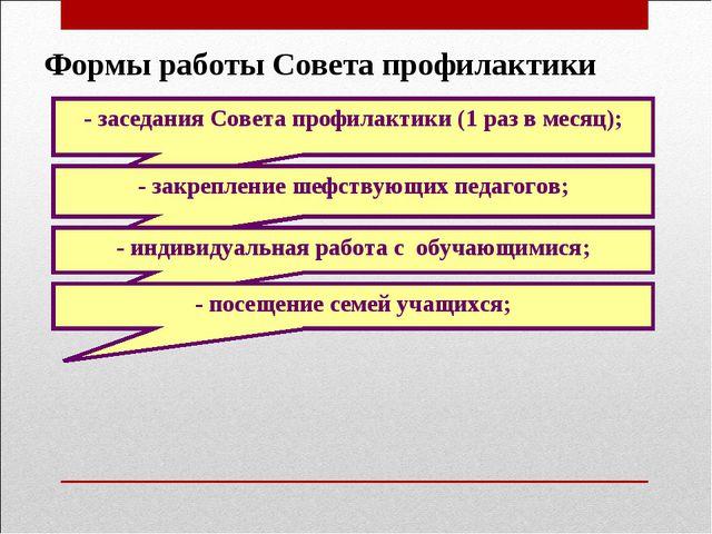 Формы работы Совета профилактики - заседания Совета профилактики (1 раз в мес...