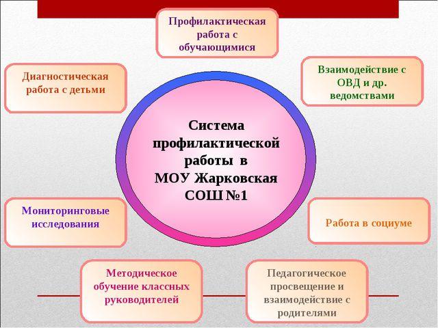 Профилактическая работа с обучающимися Взаимодействие с ОВД и др. ведомствами...