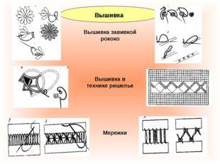 Вышивка Вышивка завивкой рококо Вышивка в технике ришелье Мережки