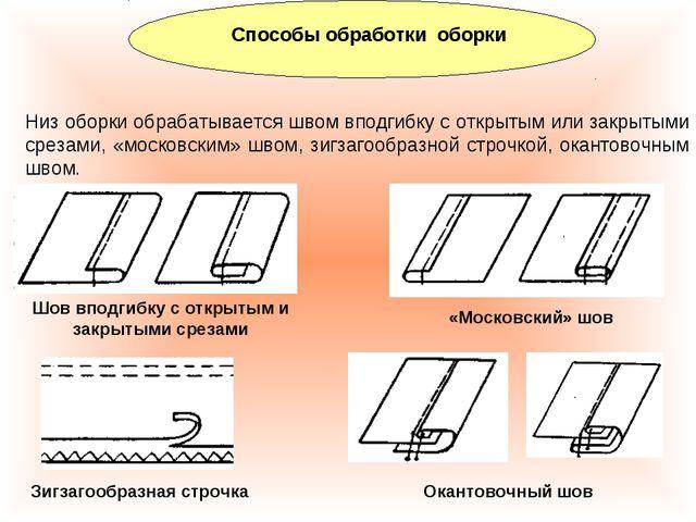 Способы обработки оборки Низ оборки обрабатывается швом вподгибку с открытым...