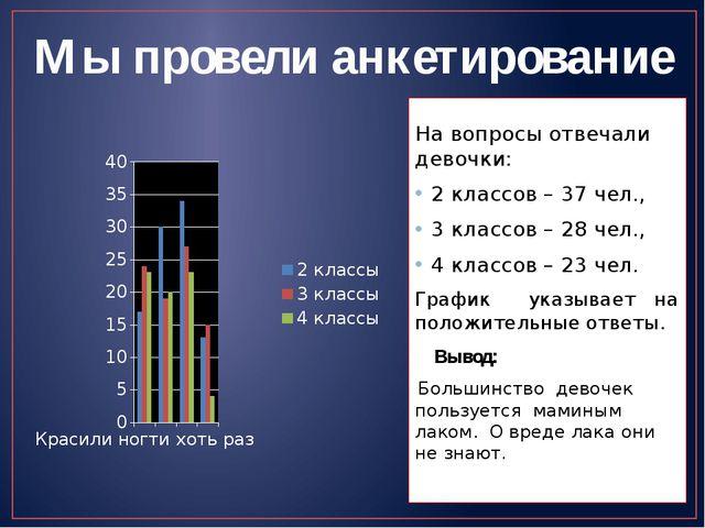 Мы провели анкетирование На вопросы отвечали девочки: 2 классов – 37 чел., 3...
