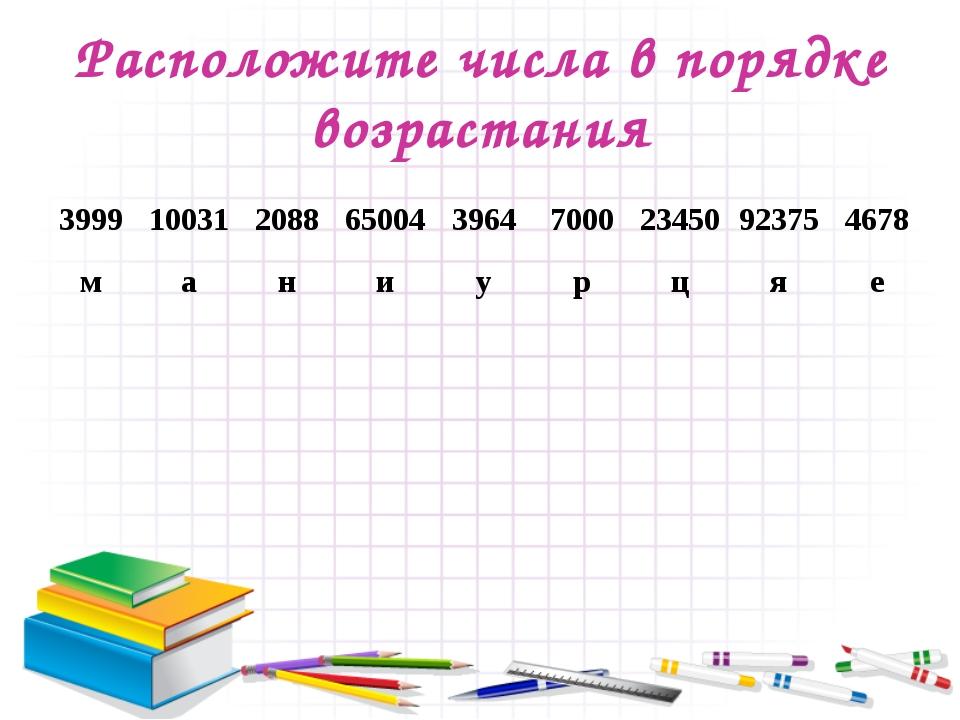 Расположите числа в порядке возрастания 3999100312088650043964700023450...