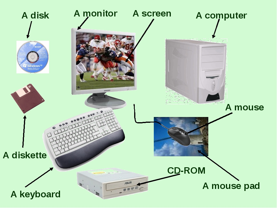 A monitor A disk A diskette A keyboard A screen A computer A mouse pad CD-RO...
