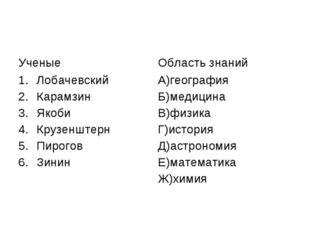 УченыеОбласть знаний Лобачевский Карамзин Якоби Крузенштерн Пирогов ЗининА)