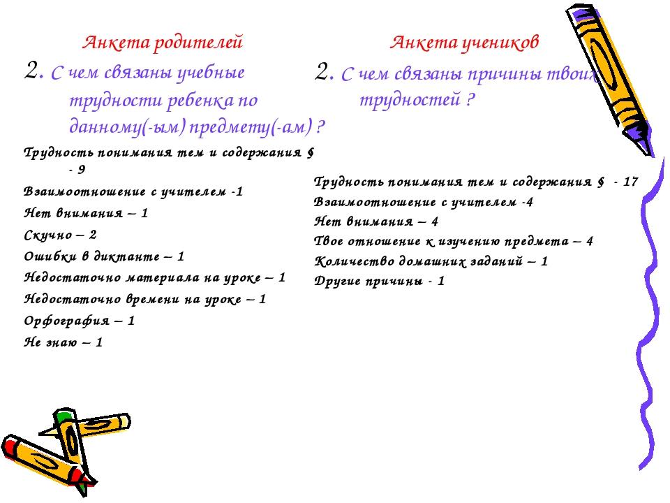 Анкета родителей 2. С чем связаны учебные трудности ребенка по данному(-ым) п...