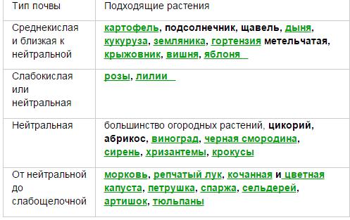 C:\Users\User\Desktop\почва\Безымянный 4.png