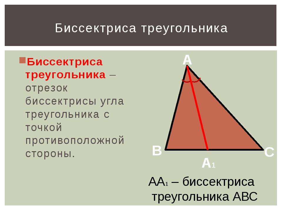 СС1, DD1, EE1 – биссектрисы треугольника CDE Любой треугольник имеет три бисс...