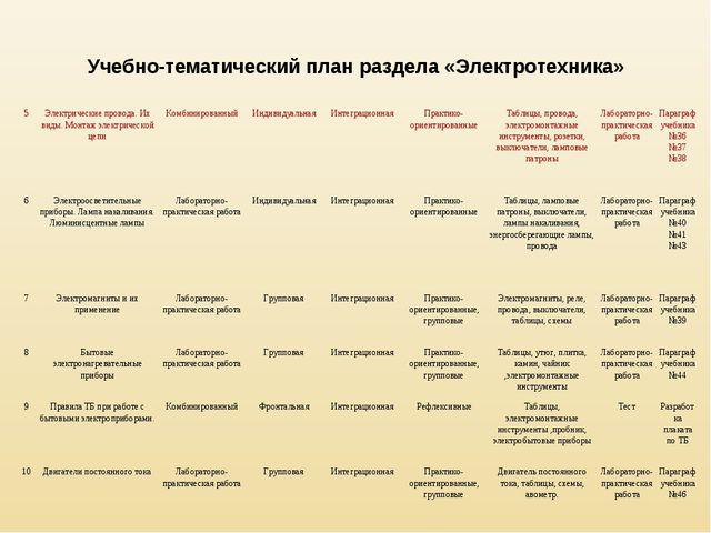 Учебно-тематический план раздела «Электротехника» 5Электрические провода. Их...
