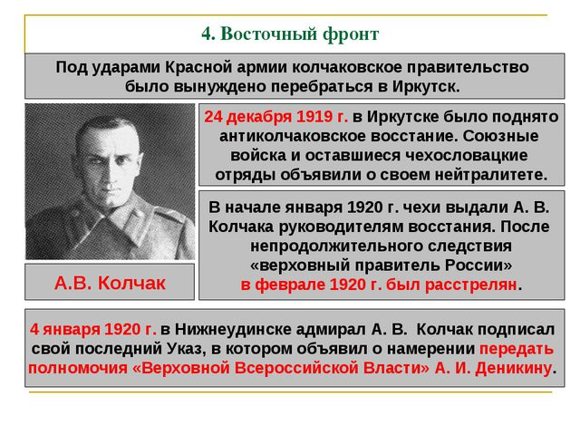 4. Восточный фронт