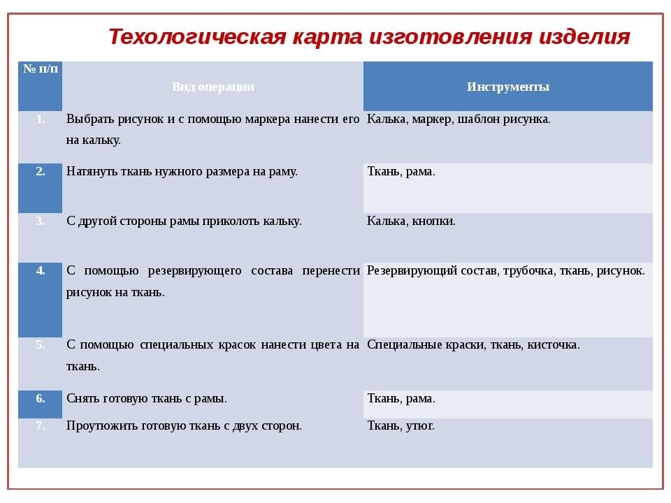 Техологическая карта изготовления изделия № п/п Вид операции Инструменты 1....